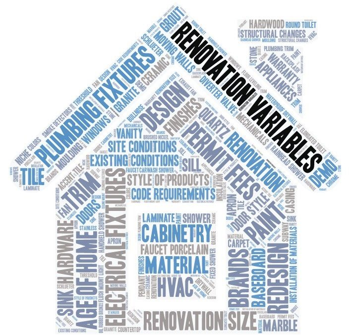 As Seen on TV: Renovation estimates and their shaky relationship with reality